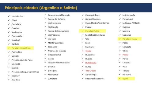 Principais cidades - Argentina e Bolívia